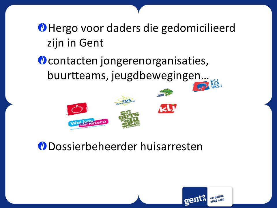 Hergo voor daders die gedomicilieerd zijn in Gent contacten jongerenorganisaties, buurtteams, jeugdbewegingen… Dossierbeheerder huisarresten