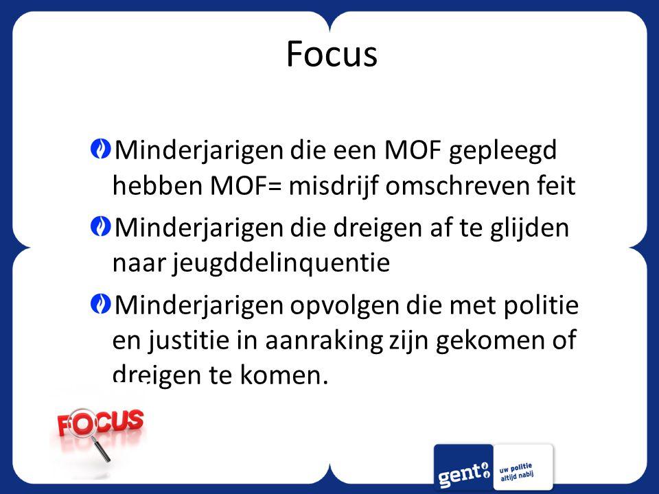 Focus Minderjarigen die een MOF gepleegd hebben MOF= misdrijf omschreven feit Minderjarigen die dreigen af te glijden naar jeugddelinquentie Minderjar