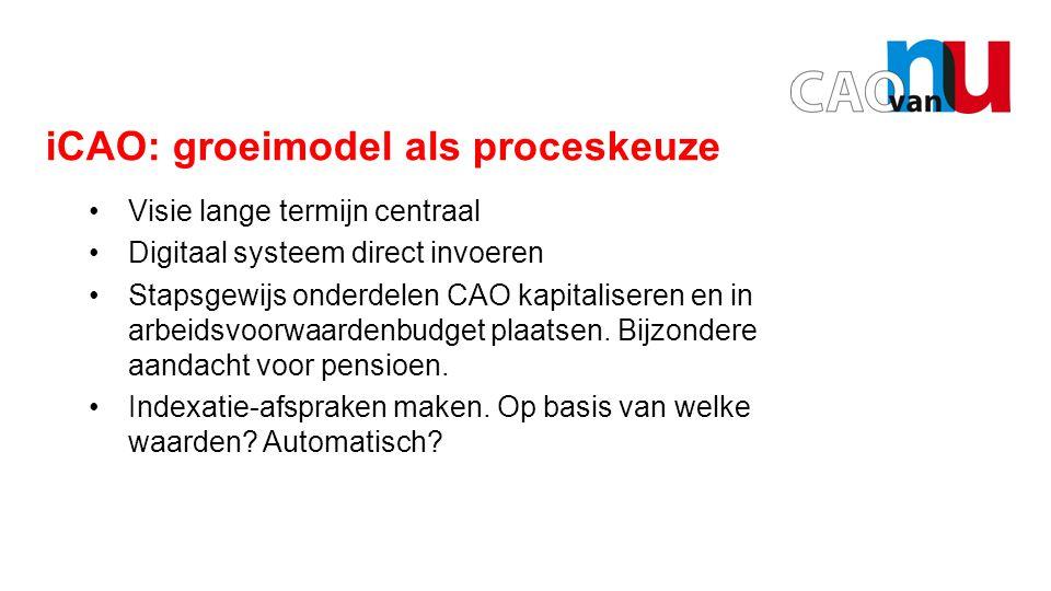 Opening door iCAO: groeimodel als proceskeuze Visie lange termijn centraal Digitaal systeem direct invoeren Stapsgewijs onderdelen CAO kapitaliseren en in arbeidsvoorwaardenbudget plaatsen.