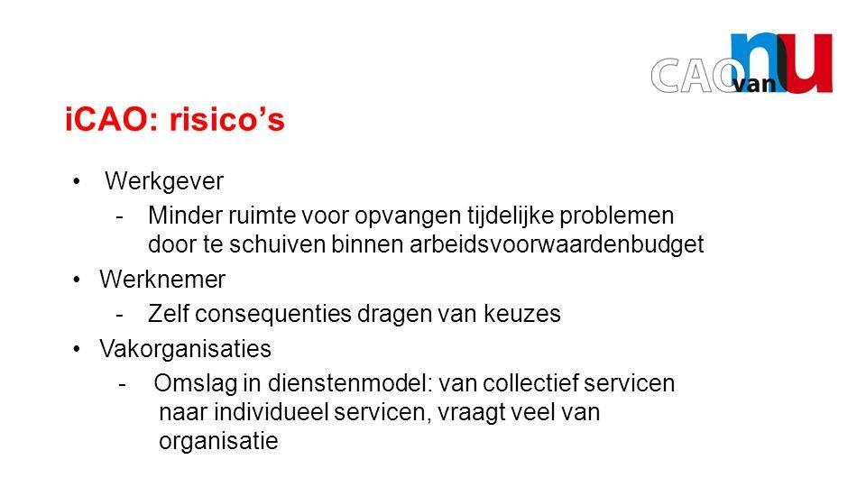iCAO: risico's Werkgever -Minder ruimte voor opvangen tijdelijke problemen door te schuiven binnen arbeidsvoorwaardenbudget Werknemer -Zelf consequenties dragen van keuzes Vakorganisaties - Omslag in dienstenmodel: van collectief servicen naar individueel servicen, vraagt veel van organisatie