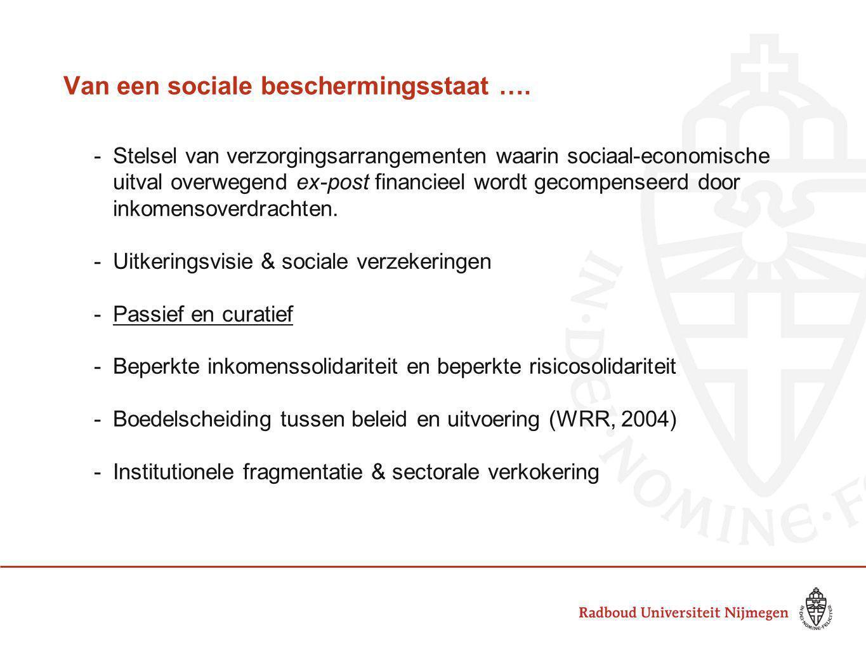 Naar een sociale investeringsstaat -Stelsel van verzorgingsarrangementen waarin een grotere nadruk ligt op maatschappelijke dienstverlening ter preventie van sociaal- economische uitval.