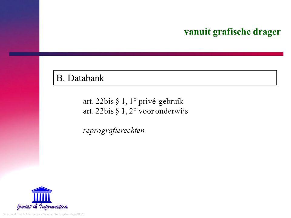 vanuit grafische drager B. Databank art. 22bis § 1, 1° privé-gebruik art.