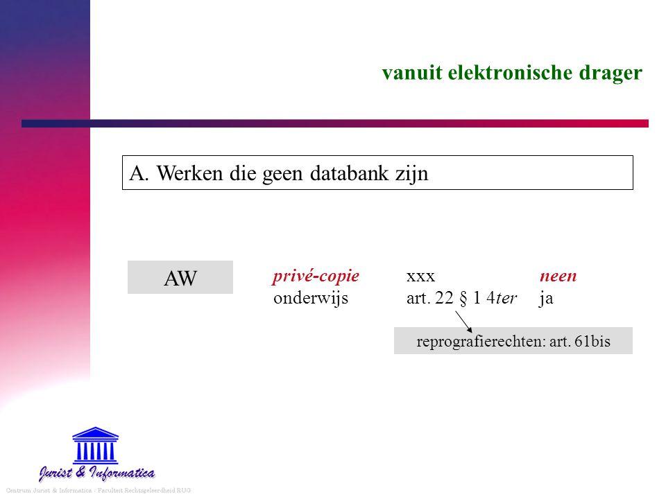 vanuit elektronische drager A. Werken die geen databank zijn AW privé-copiexxxneen onderwijsart.