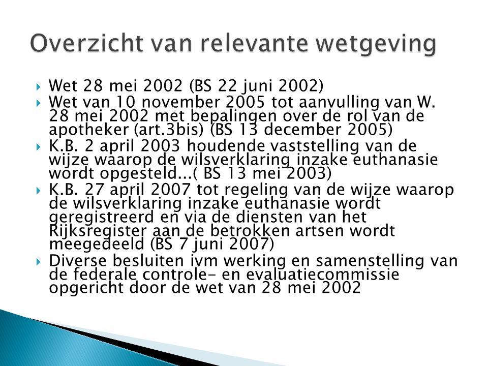  Wet 28 mei 2002 (BS 22 juni 2002)  Wet van 10 november 2005 tot aanvulling van W.