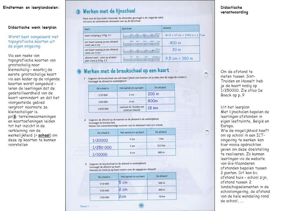 200 m 800m 18 km Om de afstand te meten tussen Sint- Truiden en Hasselt heb je de kaart nodig op 1/250000. Zie atlas De Boeck op p. 9 1/20000 1/250 00