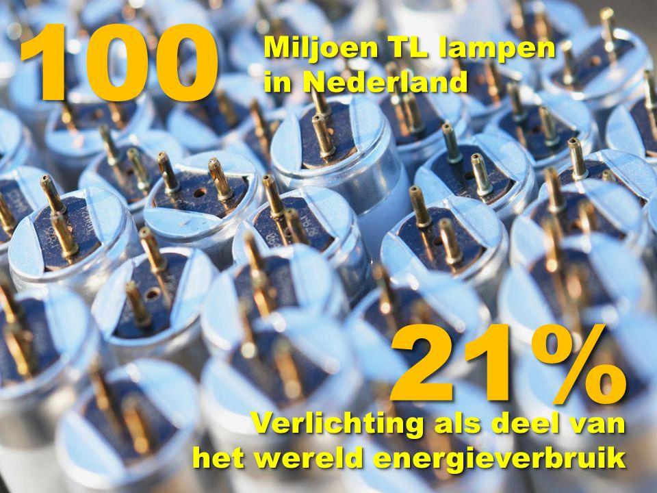 100 Miljoen TL lampen in Nederland 21%21% Verlichting als deel van het wereld energieverbruik het wereld energieverbruik Verlichting als deel van het wereld energieverbruik het wereld energieverbruik