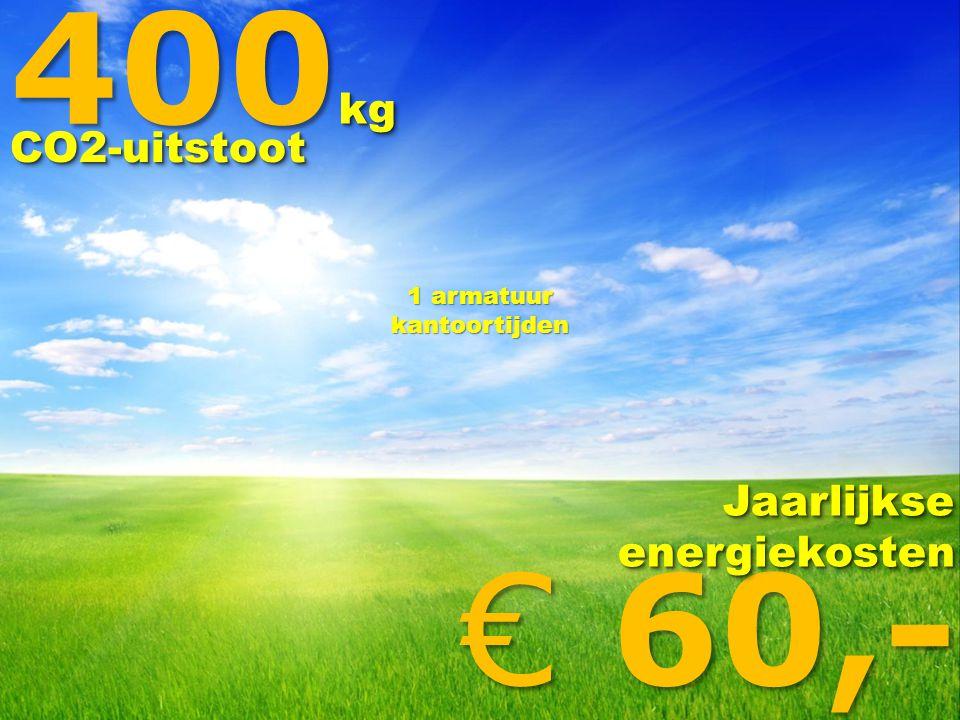 € 60,- JaarlijkseenergiekostenJaarlijkseenergiekosten 400 CO2-uitstootCO2-uitstoot kgkg 1 armatuur kantoortijden