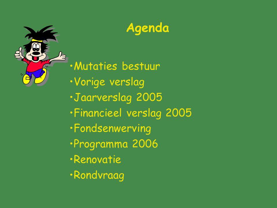 Agenda Mutaties bestuur Vorige verslag Jaarverslag 2005 Financieel verslag 2005 Fondsenwerving Programma 2006 Renovatie Rondvraag