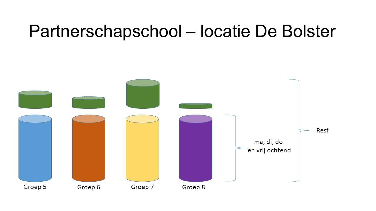 Partnerschapschool – locatie De Bolster Groep 8 Groep 7 Groep 6 Groep 5 ma, di, do en vrij ochtend Rest