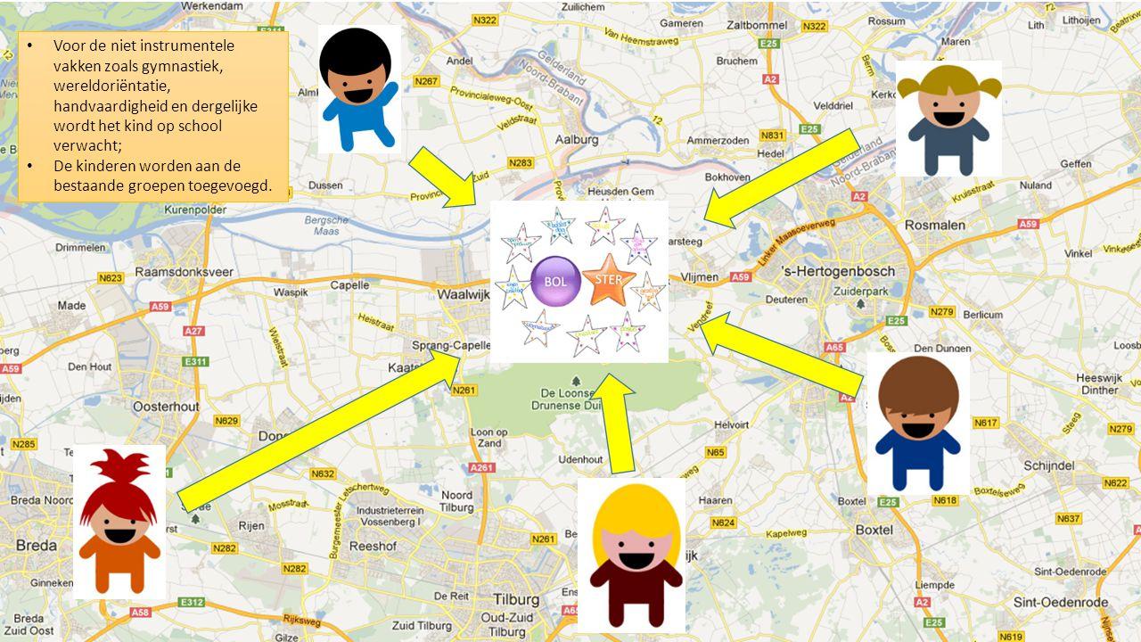 Portfoliogesprek Kind Samenwerking school Brede ontwikkeling Samenwerking ouder Opdracht Presenteren