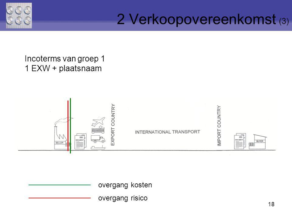 18 Incoterms van groep 1 1 EXW + plaatsnaam 2 Verkoopovereenkomst (3) overgang risico overgang kosten