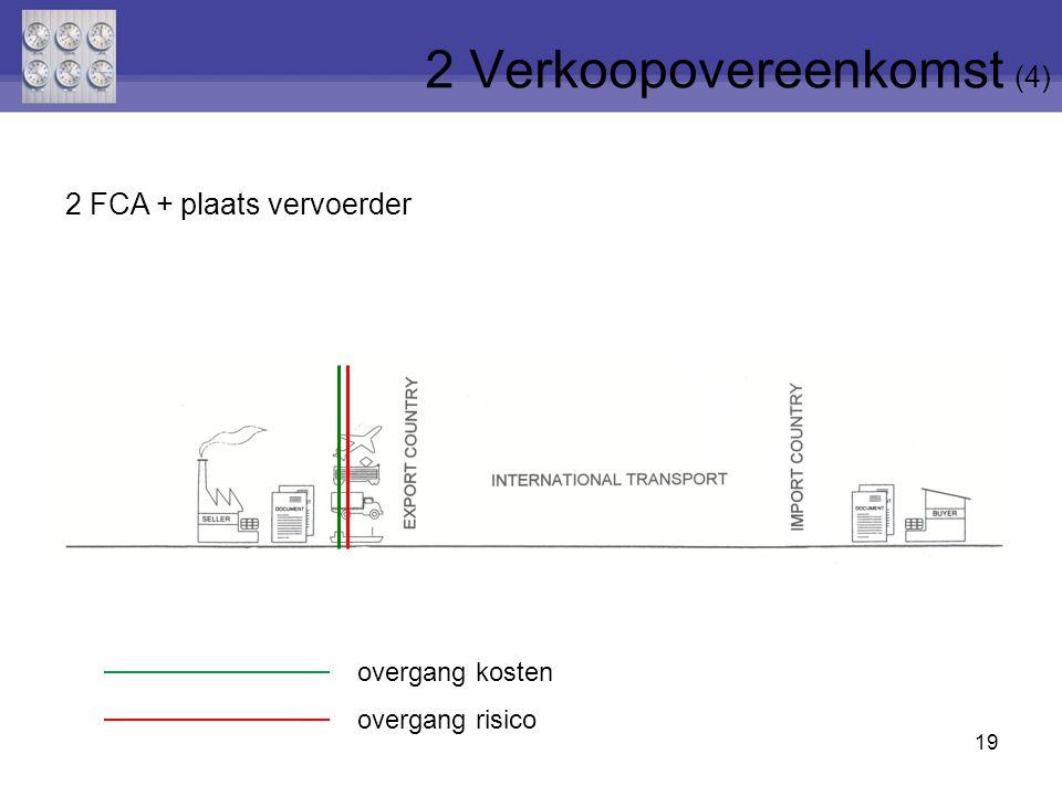 19 2 FCA + plaats vervoerder 2 Verkoopovereenkomst (4) overgang risico overgang kosten