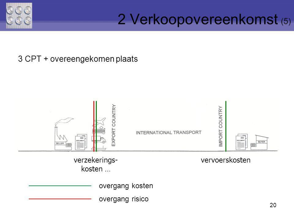 20 vervoerskostenverzekerings- kosten … 3 CPT + overeengekomen plaats 2 Verkoopovereenkomst (5) overgang risico overgang kosten