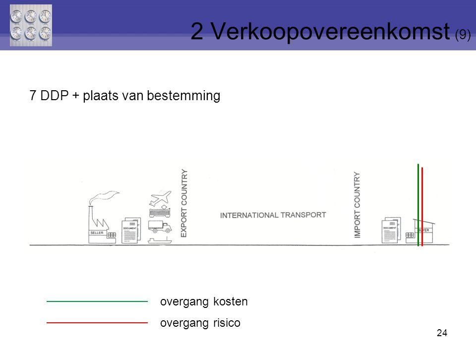 24 7 DDP + plaats van bestemming 2 Verkoopovereenkomst (9) overgang risico overgang kosten