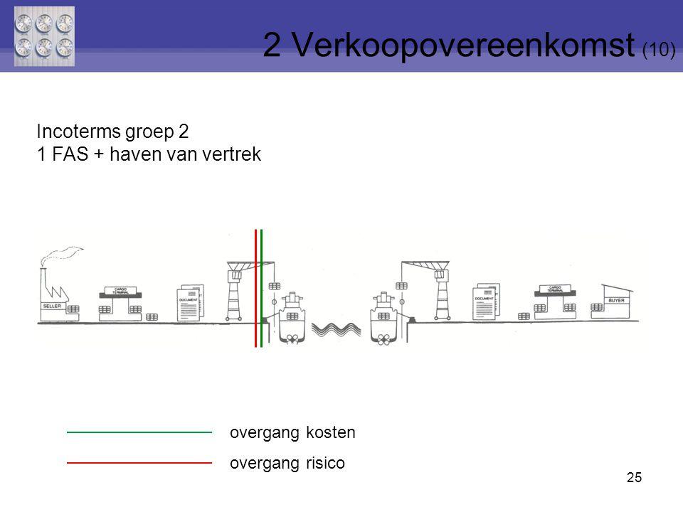 25 Incoterms groep 2 1 FAS + haven van vertrek 2 Verkoopovereenkomst (10) overgang risico overgang kosten