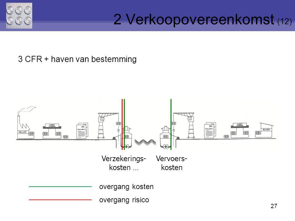 27 Vervoers- kosten Verzekerings- kosten … 3 CFR + haven van bestemming 2 Verkoopovereenkomst (12) overgang risico overgang kosten