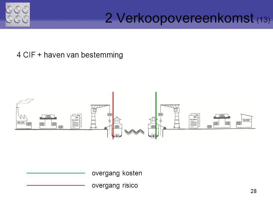 28 4 CIF + haven van bestemming 2 Verkoopovereenkomst (13) overgang risico overgang kosten