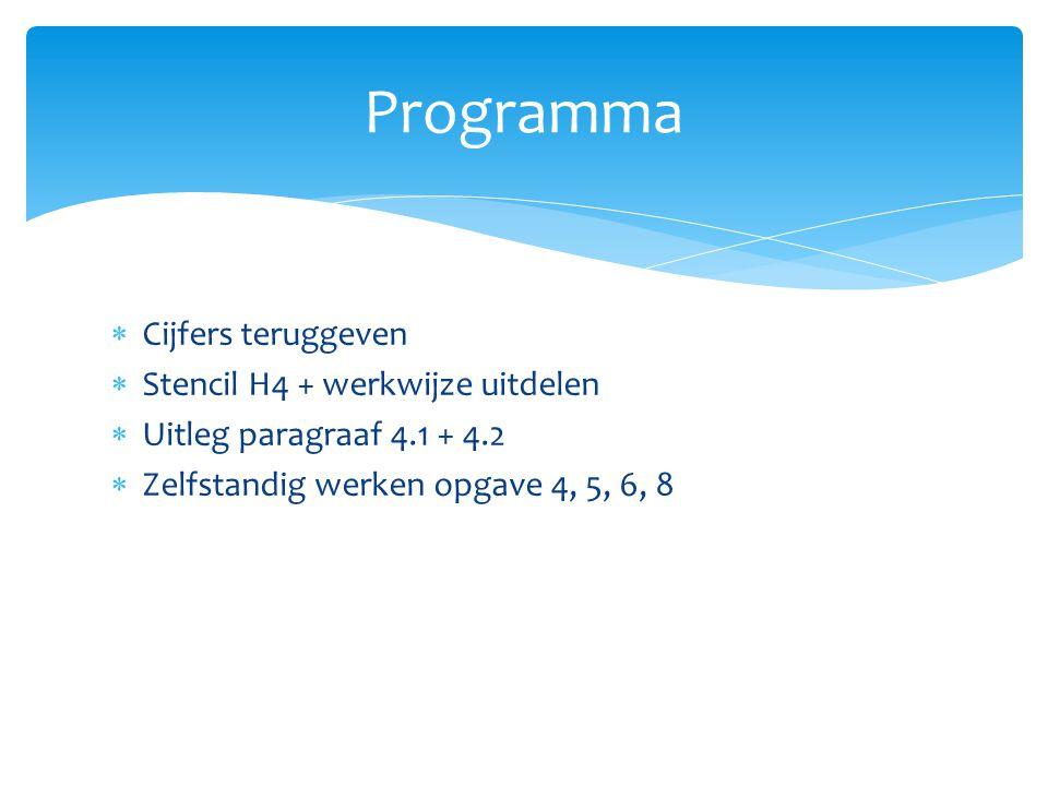  Cijfers teruggeven  Stencil H4 + werkwijze uitdelen  Uitleg paragraaf 4.1 + 4.2  Zelfstandig werken opgave 4, 5, 6, 8 Programma