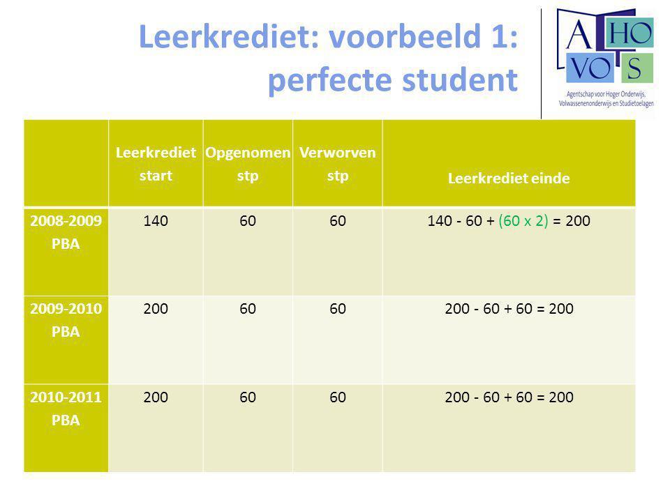 Leerkrediet: voorbeeld 1: perfecte student Leerkrediet start Opgenomen stp Verworven stp Leerkrediet einde 2008-2009 PBA 14060 140 - 60 + (60 x 2) = 200 2009-2010 PBA 20060 200 - 60 + 60 = 200 2010-2011 PBA 20060 200 - 60 + 60 = 200