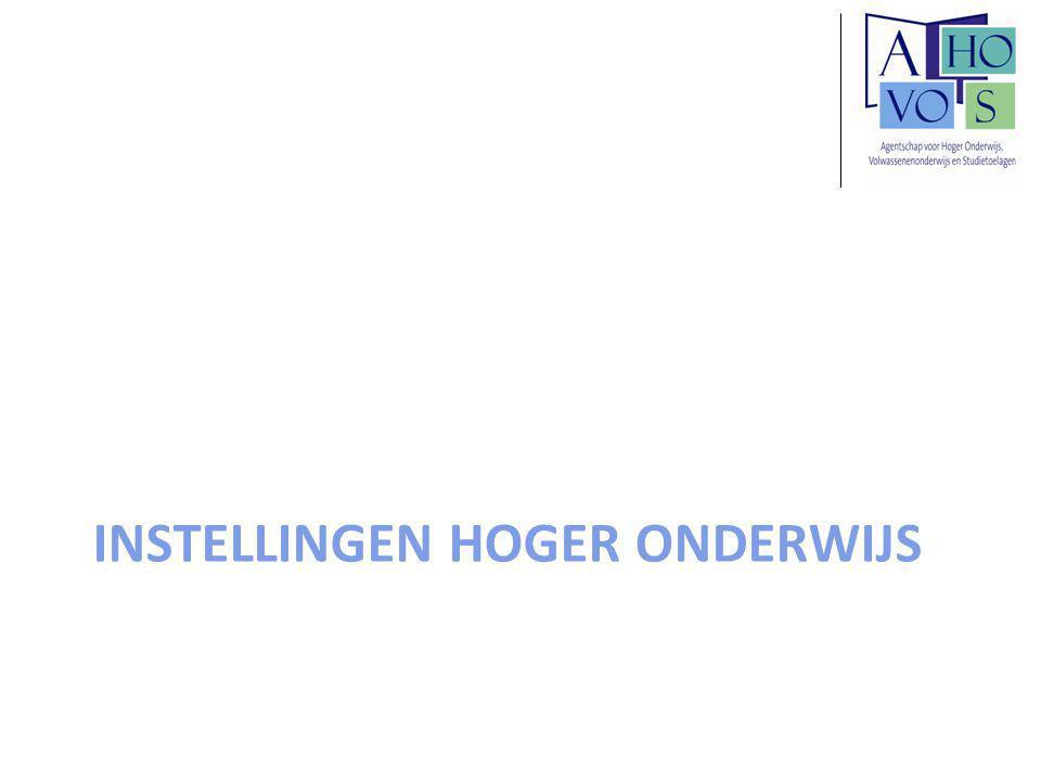 Soorten instellingen  Ambtshalve geregistreerde instellingen  Erkend bij decreet  Geregistreerde (privé) instellingen  Erkend door een Besluit van de Vlaamse Regering