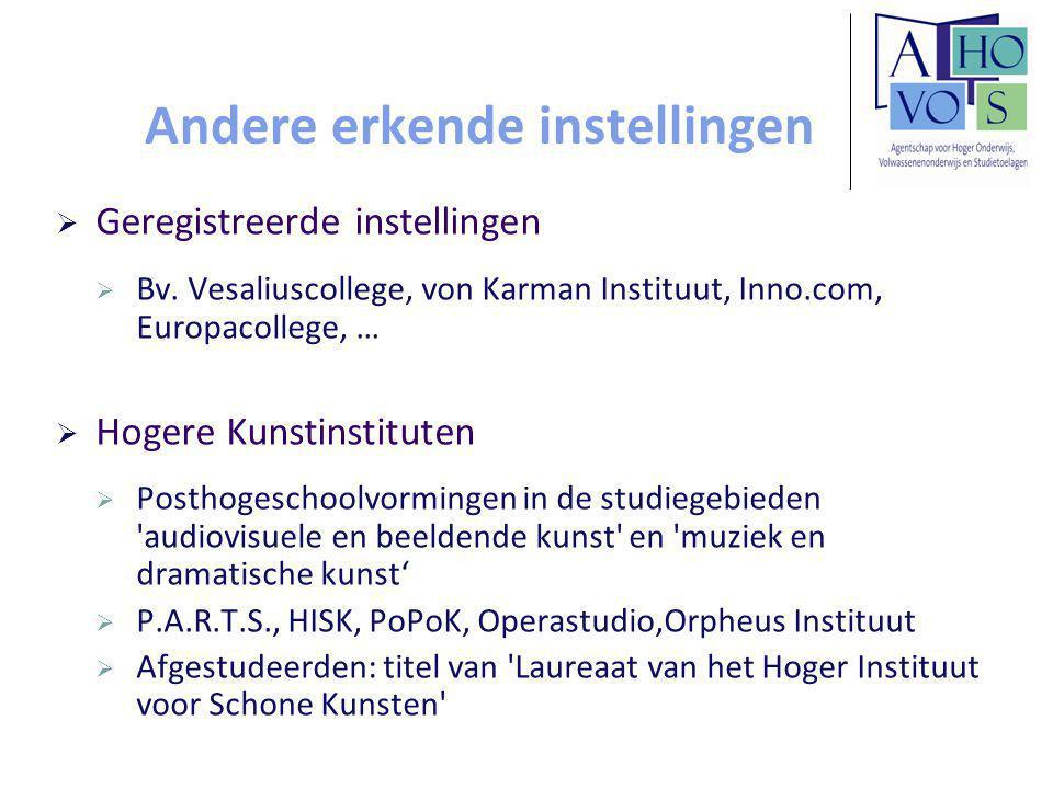 Andere erkende instellingen  Geregistreerde instellingen  Bv. Vesaliuscollege, von Karman Instituut, Inno.com, Europacollege, …  Hogere Kunstinstit