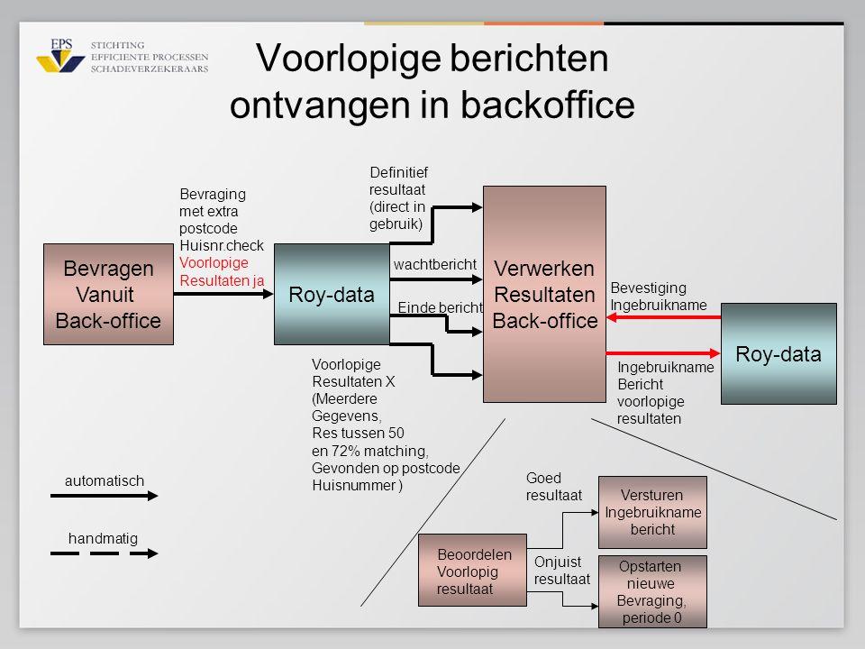 Voorlopige berichten ontvangen in backoffice Roy-data Bevragen Vanuit Back-office Bevraging met extra postcode Huisnr.check Voorlopige Resultaten ja D