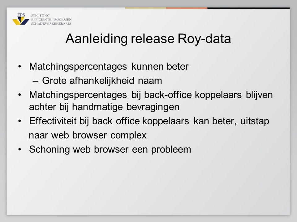 Aanleiding release Roy-data Matchingspercentages kunnen beter –Grote afhankelijkheid naam Matchingspercentages bij back-office koppelaars blijven acht