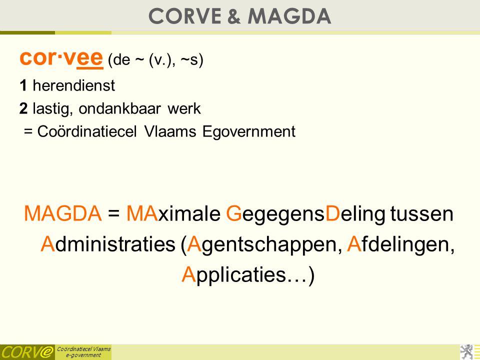 Coördinatiecel Vlaams e-government   Géén geauthenticeerde en geïdentificeerde toegang tot websites   Enkel ad-hoc & puntsgewijze gegevensuitwisseling en applicatie-integratie Hoe is de situatie nu.