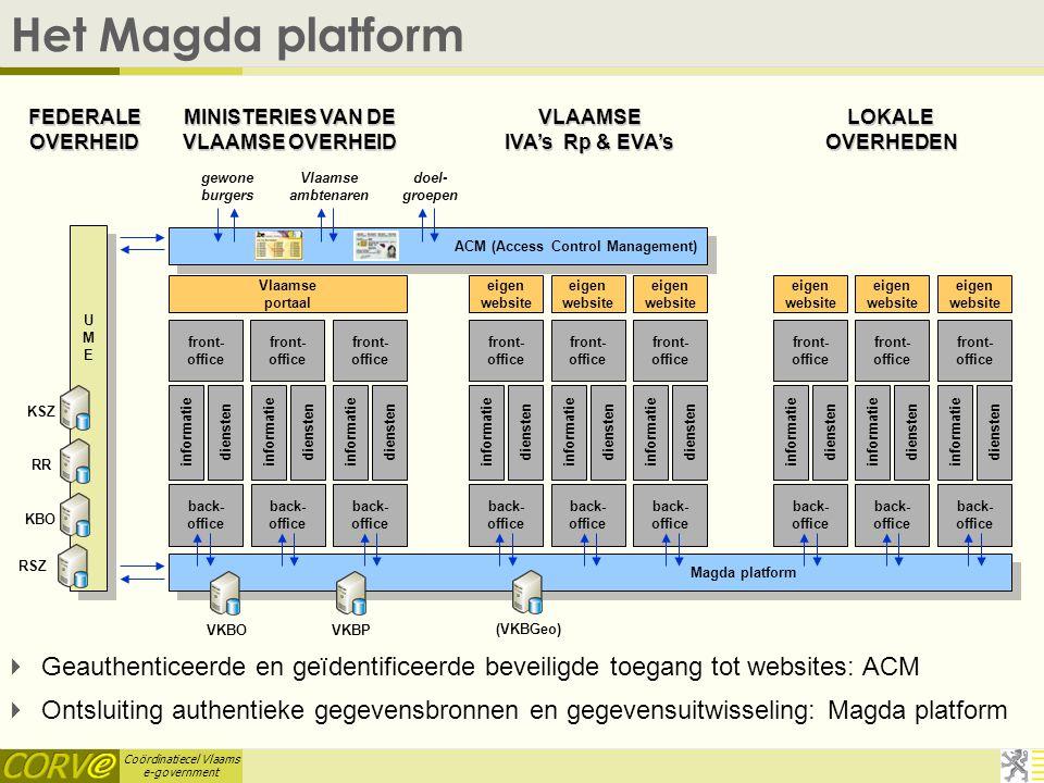 Coördinatiecel Vlaams e-government Het Magda diensten aanbod  Ontsluiting van authentieke gegevensbronnen: –A2A diensten aanspreekbaar vanuit een applicatie: webservices FTP diensten(publicaties) –interactieve webtoepassingen bruikbaar door eindgebruiker (bv.