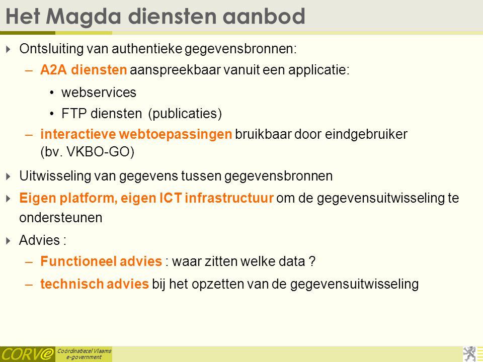 Coördinatiecel Vlaams e-government Magda platform: Releases 1-2-3 VKBO-GO PubliceerMutatie, StatusNietNormaal GeefOnderneming, Vestigingen … ZoekOnderneming … RegistreerDossier … PubliceerMutatie GeefPersoon, Gezinssamenstelling … ZoekPersoon … RegistreerDossier … CreeerBIS VKBP-GUI BouwVergunning VO (VLAO, ORAFIN, …) VDAB (AB21) Inspectie Werkgelegenheid, AIW Innovatie, Wetensch & Technologie, IWT Europees Sociaal Fonds, ESF Onderwijs (Lerende Mens) Studietoelagen (Dig Aanvraag Form) JongerenWelzijn (DOMINO) Medisch Verantwoord Sporten, MVS EPB (Energie Prestatie & Binnenklimaat) VKBO KBO cache + Repertoria KBO Kruispunt Bank Onder nemingen KSZ Kruispunt Bank Sociale Zekerheid Federale GegevensbronnenMagda DienstenaanbodVlaamse Organisaties Lokale Besturen Gemeentes RKW RSVZ Kinder Bijslag Fondsen RR (Rijksregister) Ag Geografische Informatie Vl (AGIV)CRAB Adressen / Geografie / Ligging In Test In Productie File Transfer Eur Fonds Region Ondersteuning, EFRO WVGZorg & Gezondheid (Vaccinet) Publiceer Attest Inschrijving De Lijn (eLoket) Zorg&Gezondheid (ZorgFonds, Vaccinet) Onderwijs (Lerende Mens) In Ontwerp