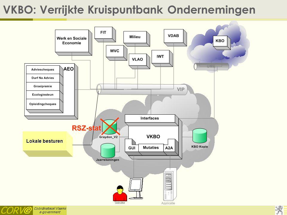 Coördinatiecel Vlaams e-government VKBO: Verrijkte Kruispuntbank Ondernemingen Lokale besturen RSZ-stat