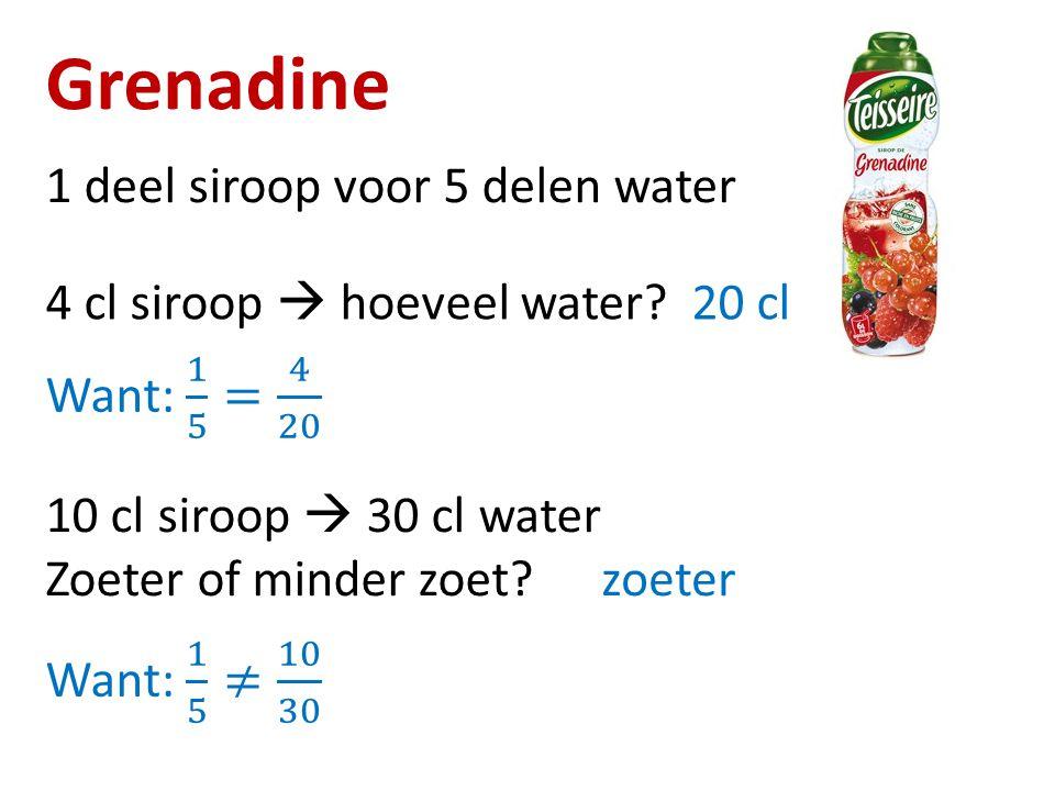 Grenadine 1 deel siroop voor 5 delen water 4 cl siroop  hoeveel water? 10 cl siroop  30 cl water Zoeter of minder zoet? 20 cl zoeter