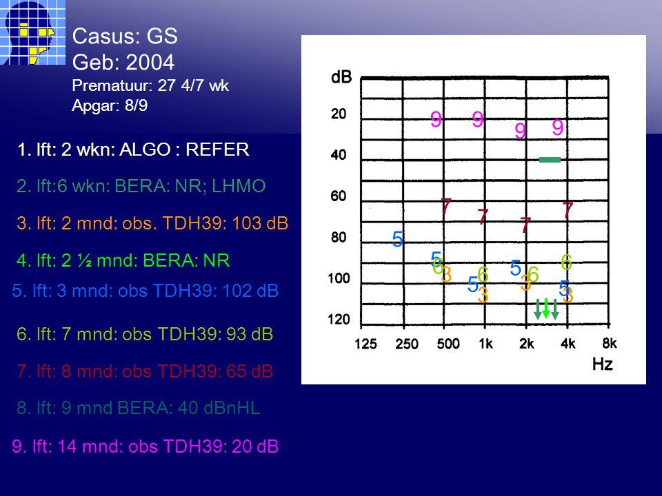Casus: GS Geb: 2004 Prematuur: 27 4/7 wk Apgar: 8/9 1.