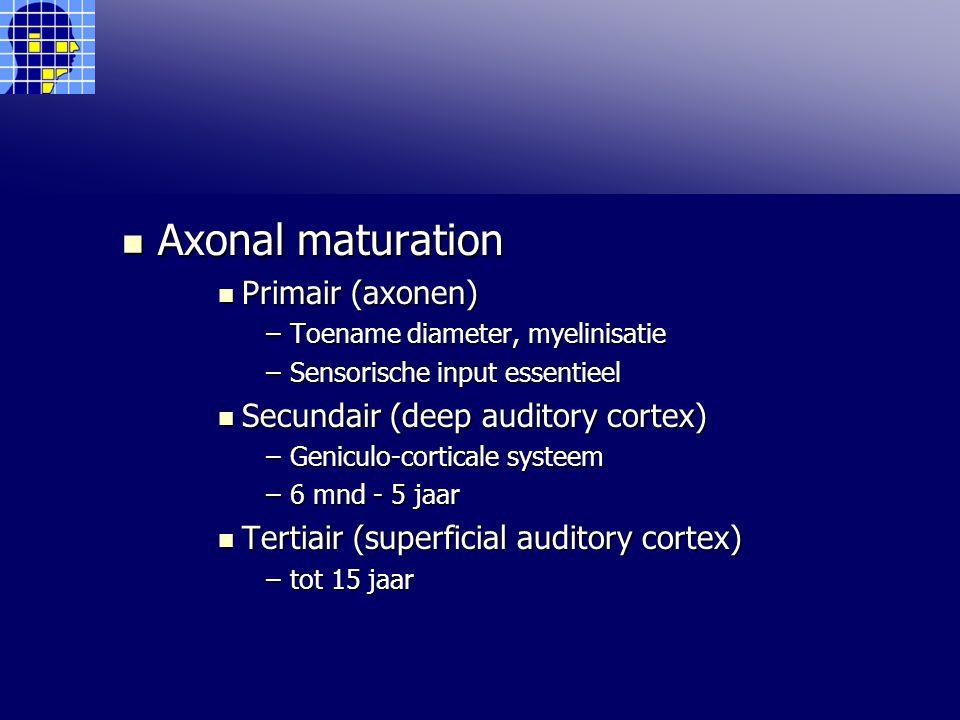 Axonal maturation Axonal maturation Primair (axonen) Primair (axonen) –Toename diameter, myelinisatie –Sensorische input essentieel Secundair (deep auditory cortex) Secundair (deep auditory cortex) –Geniculo-corticale systeem –6 mnd - 5 jaar Tertiair (superficial auditory cortex) Tertiair (superficial auditory cortex) –tot 15 jaar