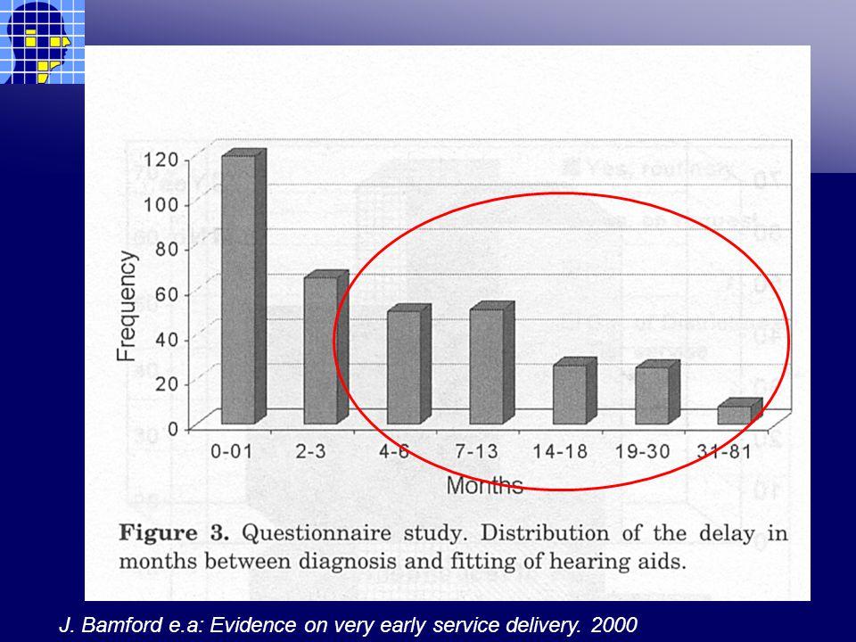 NEO-SKI Bijzondere uitkomsten integrale diagnostiek:  10 % neonatoloog: ander oordeel of aangepast traject  20 % KNO arts : ander oordeel of aangepast traject  25 % verwijzing / follow up andere medische disciplines  35 % inschatting gehoorverlies milder als bij initiële BERA