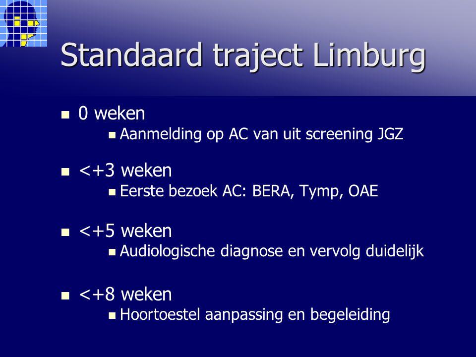 Standaard traject Limburg 0 weken Aanmelding op AC van uit screening JGZ <+3 weken Eerste bezoek AC: BERA, Tymp, OAE <+5 weken Audiologische diagnose en vervolg duidelijk <+8 weken Hoortoestel aanpassing en begeleiding