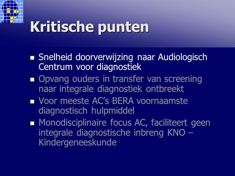 Diagnostische BERA op AC JGZ Hoensbroek AC