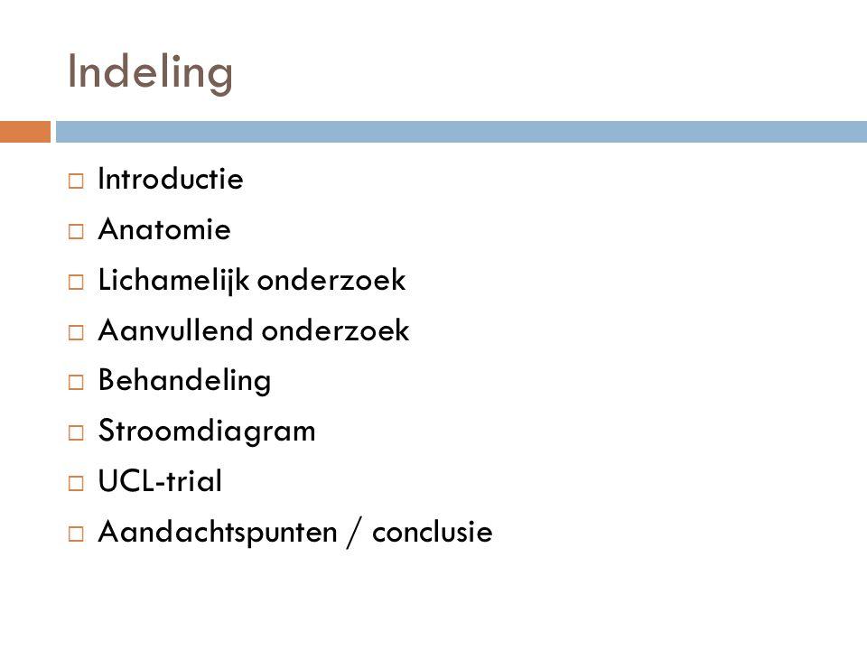 Indeling  Introductie  Anatomie  Lichamelijk onderzoek  Aanvullend onderzoek  Behandeling  Stroomdiagram  UCL-trial  Aandachtspunten / conclus