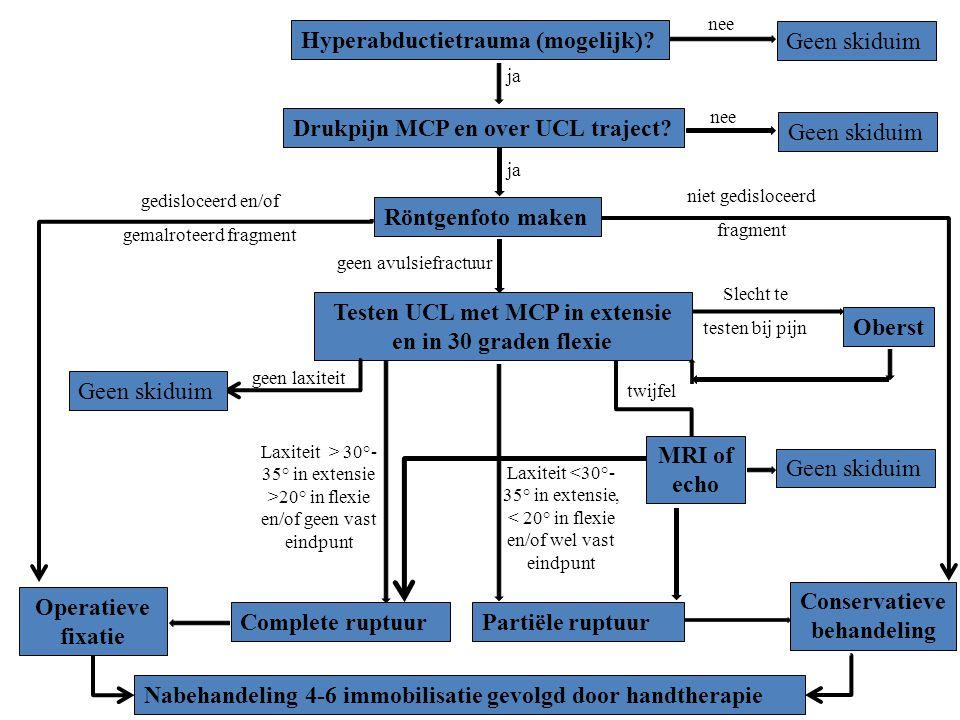 Hyperabductietrauma (mogelijk)? Geen skiduim nee ja Drukpijn MCP en over UCL traject? Nabehandeling 4-6 immobilisatie gevolgd door handtherapie Röntge
