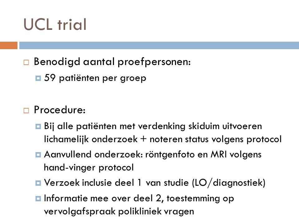 UCL trial  Benodigd aantal proefpersonen:  59 patiënten per groep  Procedure:  Bij alle patiënten met verdenking skiduim uitvoeren lichamelijk ond