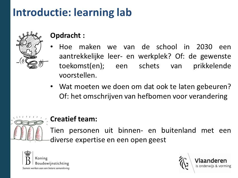 What's in it for you? Meer weten? Meer lezen? http://www.ond.vlaanderen.be/onderwijs-2030/