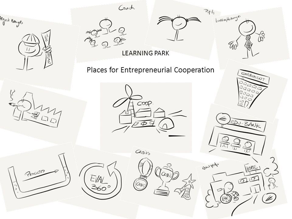 Learning Lab: resultaten Video: http://vimeo.com/88178678