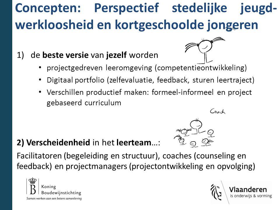 Concepten: Perspectief stedelijke jeugd- werkloosheid en kortgeschoolde jongeren 1)de beste versie van jezelf worden projectgedreven leeromgeving (competentieontwikkeling) Digitaal portfolio (zelfevaluatie, feedback, sturen leertraject) Verschillen productief maken: formeel-informeel en project gebaseerd curriculum 2 ) Verscheidenheid in het leerteam…: Facilitatoren (begeleiding en structuur), coaches (counseling en feedback) en projectmanagers (projectontwikkeling en opvolging)
