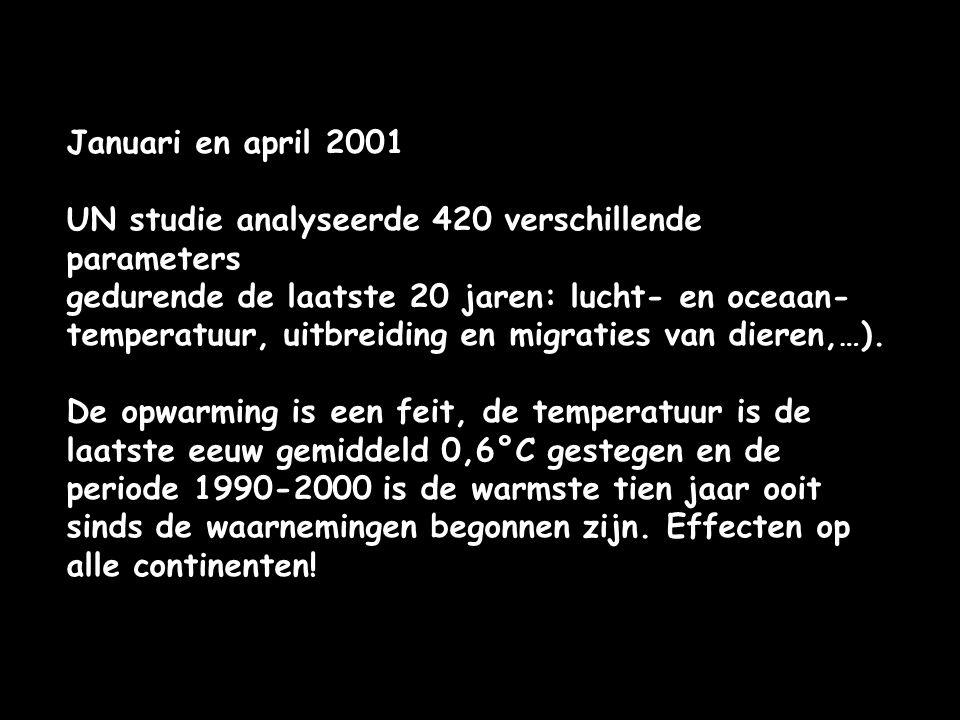 Januari en april 2001 UN studie analyseerde 420 verschillende parameters gedurende de laatste 20 jaren: lucht- en oceaan- temperatuur, uitbreiding en