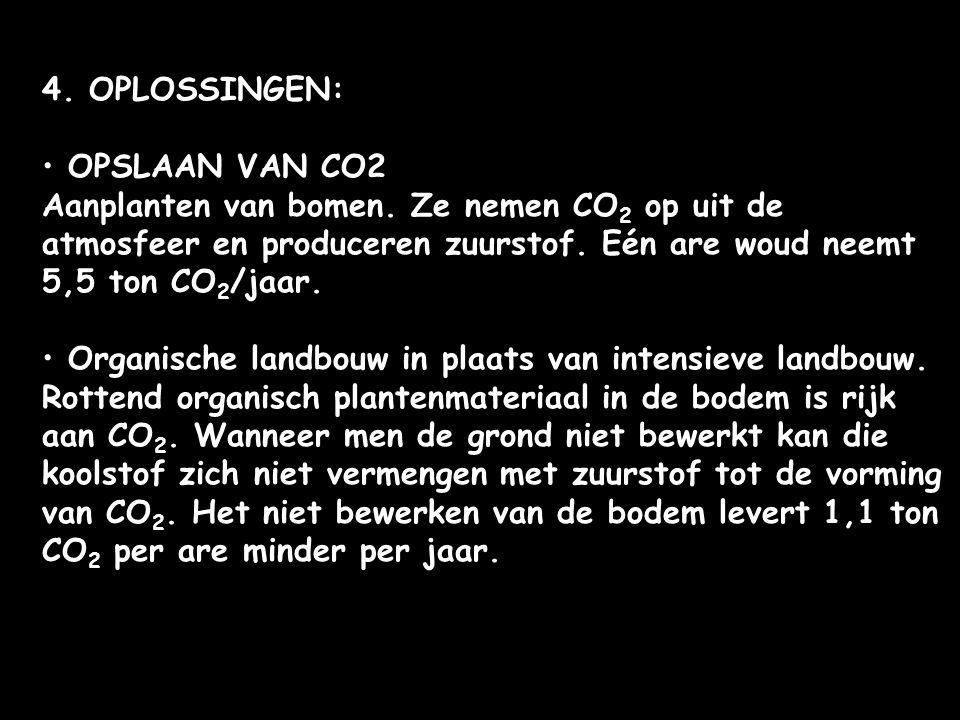 4. OPLOSSINGEN: OPSLAAN VAN CO2 Aanplanten van bomen. Ze nemen CO 2 op uit de atmosfeer en produceren zuurstof. Eén are woud neemt 5,5 ton CO 2 /jaar.