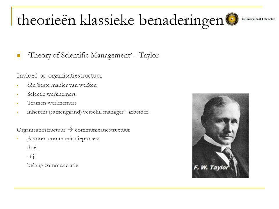 Klassiek management is niet ouderwets: Organisatiestructuur grote fastfoodketens of fabrieken Klassieke theorieën basis voor de structuur gemoderniseerd klassieke hierarchie