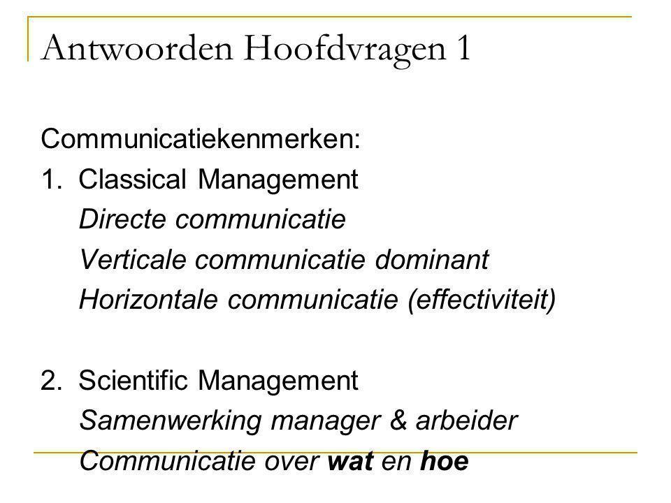 Antwoorden Hoofdvragen 2 Invloed organisatiestructuur 1.