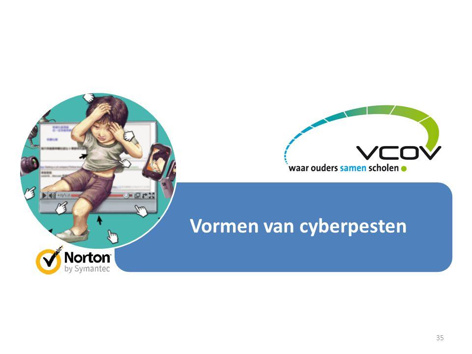 35 Vormen van cyberpesten