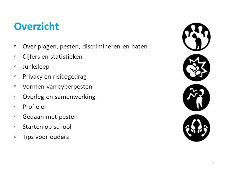 Overzicht ▫Over plagen, pesten, discrimineren en haten ▫Cijfers en statistieken ▫Junksleep ▫Privacy en risicogedrag ▫Vormen van cyberpesten ▫Overleg en samenwerking ▫Profielen ▫Gedaan met pesten ▫Starten op school ▫Tips voor ouders 4