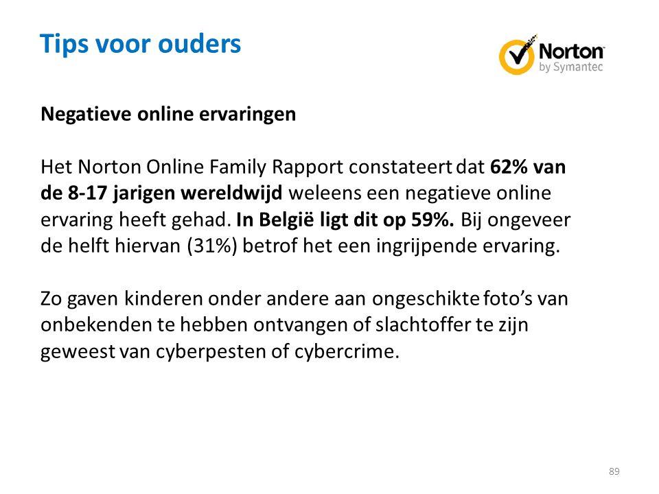 Tips voor ouders 89 Negatieve online ervaringen Het Norton Online Family Rapport constateert dat 62% van de 8-17 jarigen wereldwijd weleens een negatieve online ervaring heeft gehad.